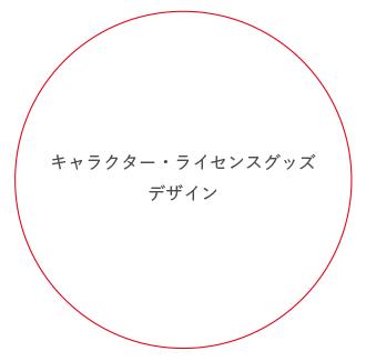 キャラクター・ライセンスグッズデザイン