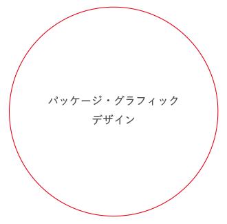 パッケージ・グラフィックデザイン